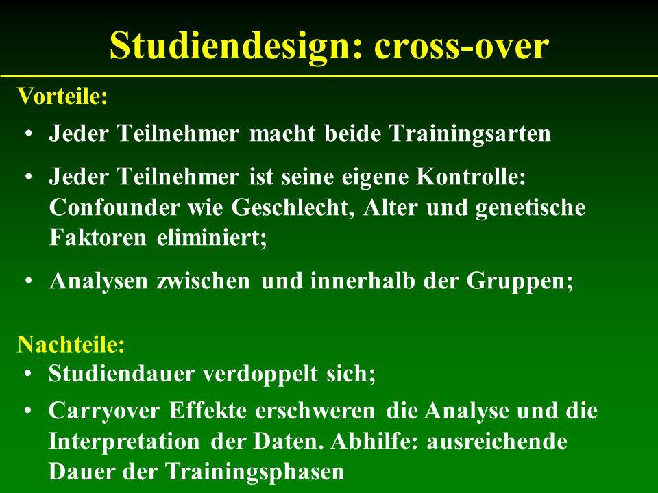 Studiendesign: cross-over