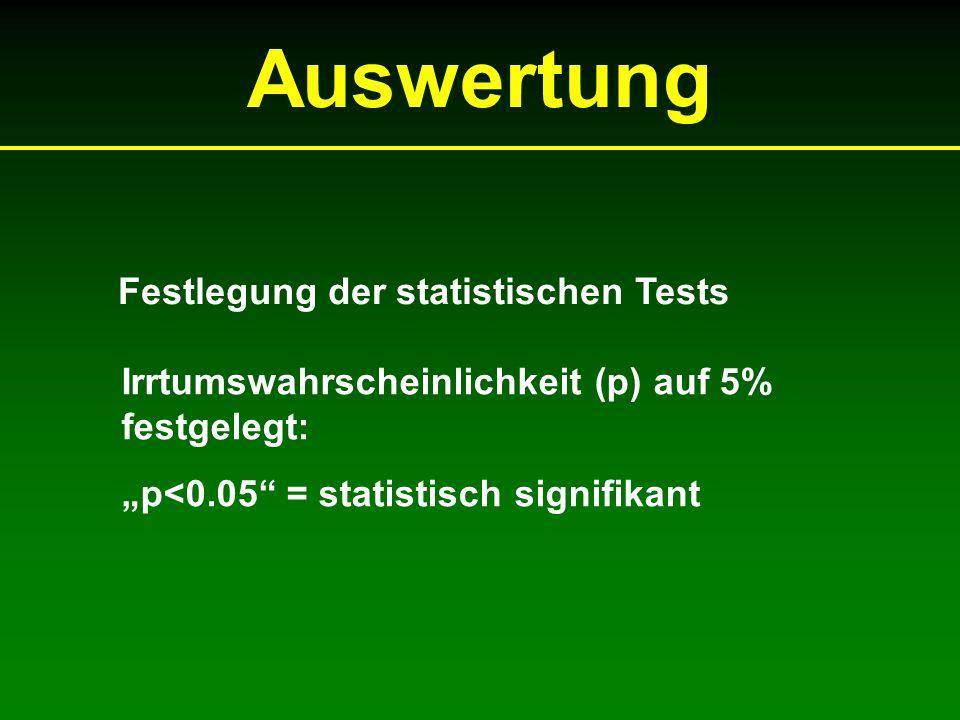 Auswertung Festlegung der statistischen Tests