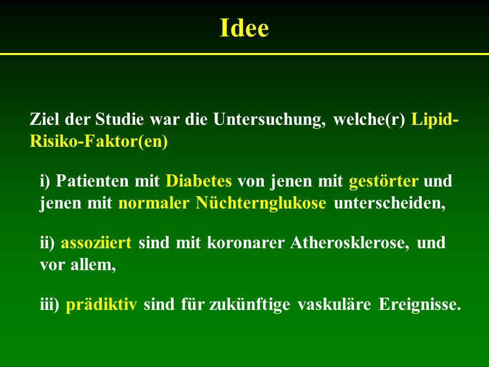 Idee Ziel der Studie war die Untersuchung, welche(r) Lipid- Risiko-Faktor(en)