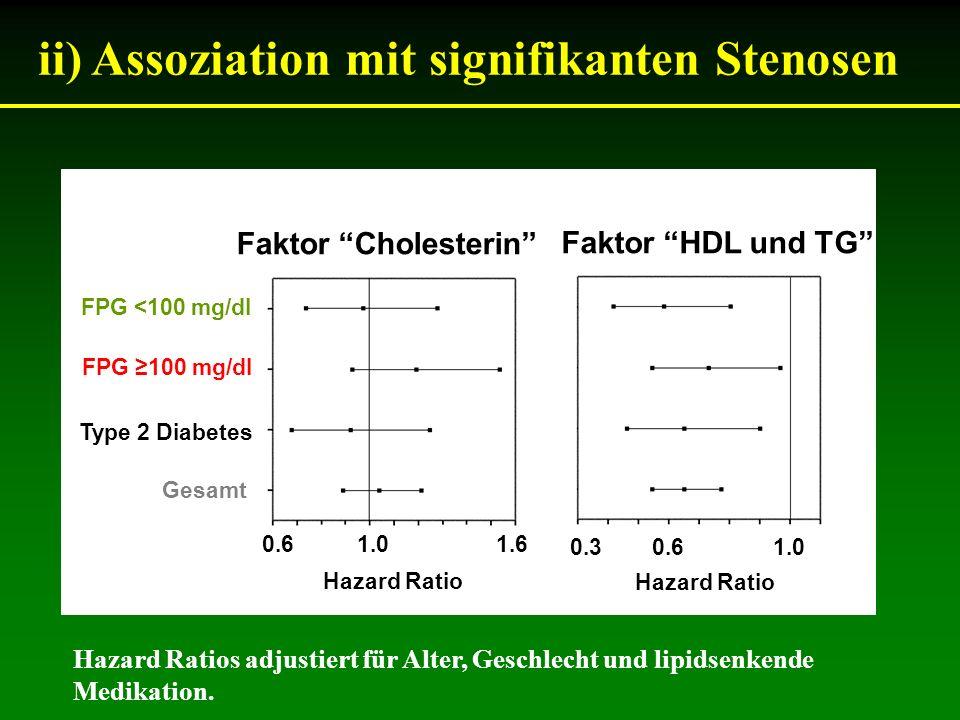 ii) Assoziation mit signifikanten Stenosen