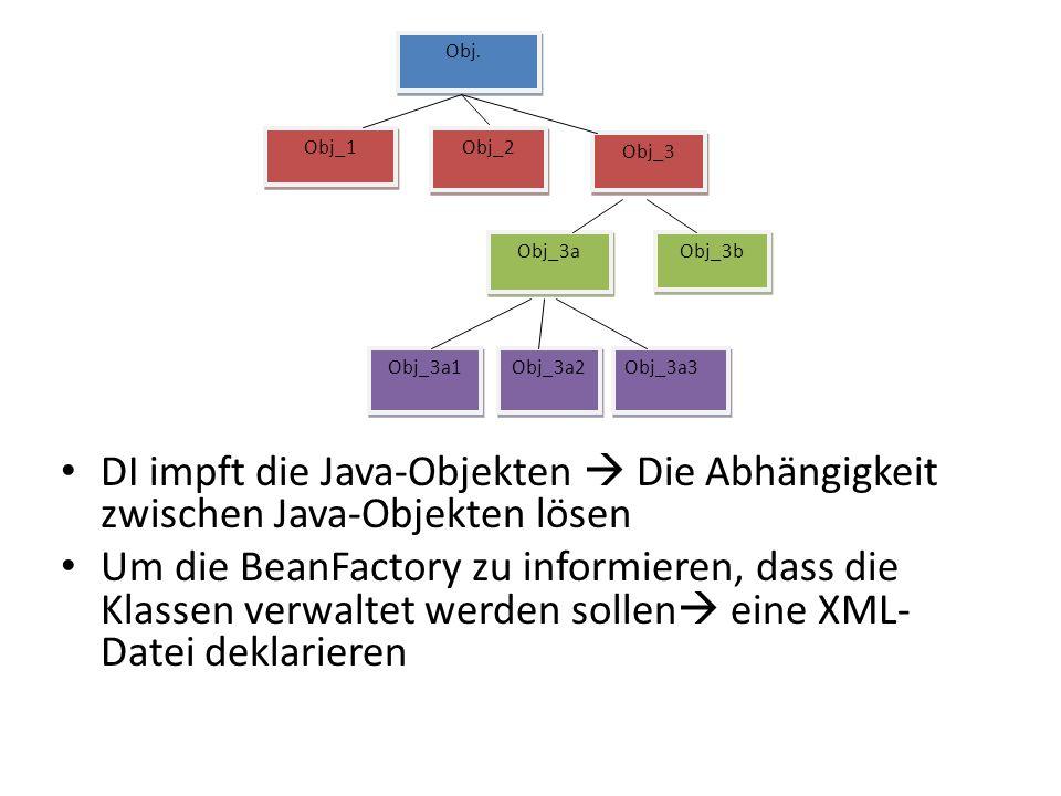 Obj. Obj_1. Obj_2. Obj_3. DI impft die Java-Objekten  Die Abhängigkeit zwischen Java-Objekten lösen.