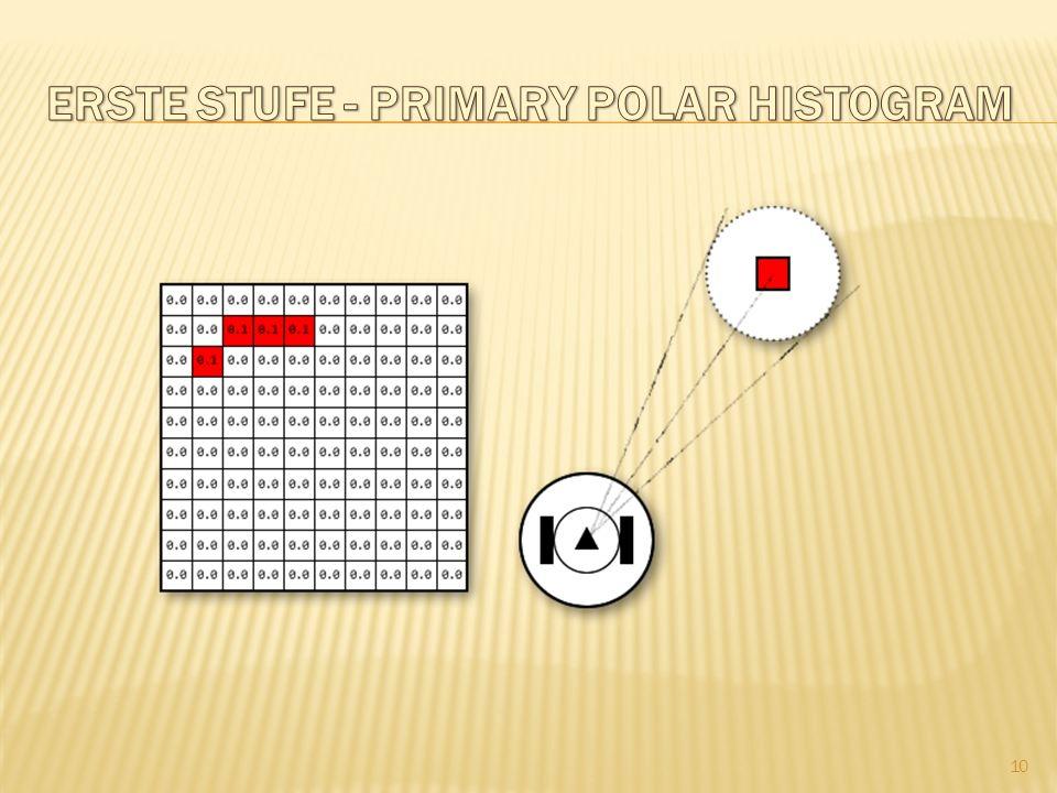 erste Stufe - primary polar histogram