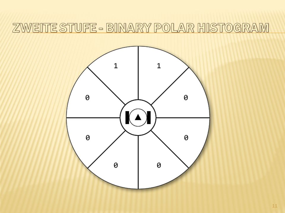 zweite Stufe - binary polar histogram