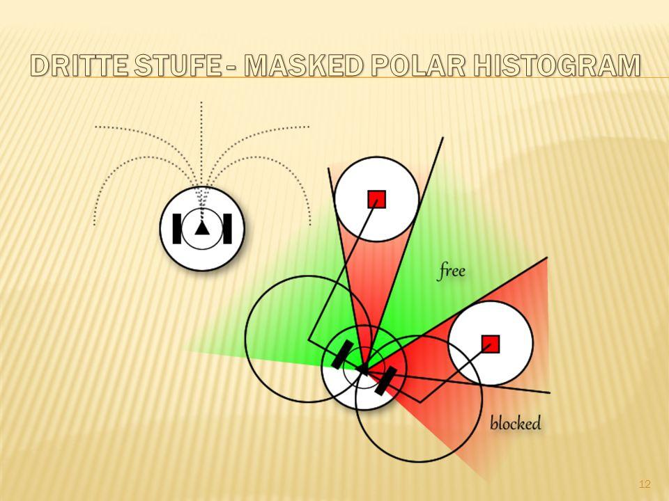 dritte Stufe - masked polar histogram