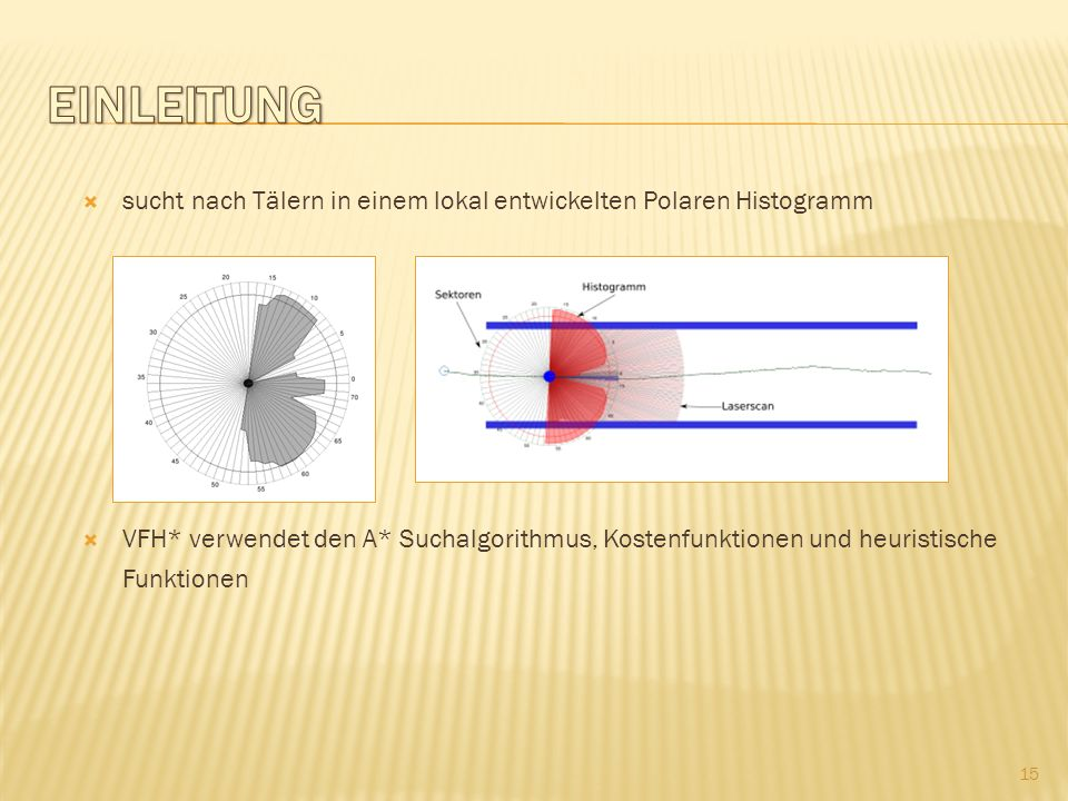 Einleitung sucht nach Tälern in einem lokal entwickelten Polaren Histogramm.
