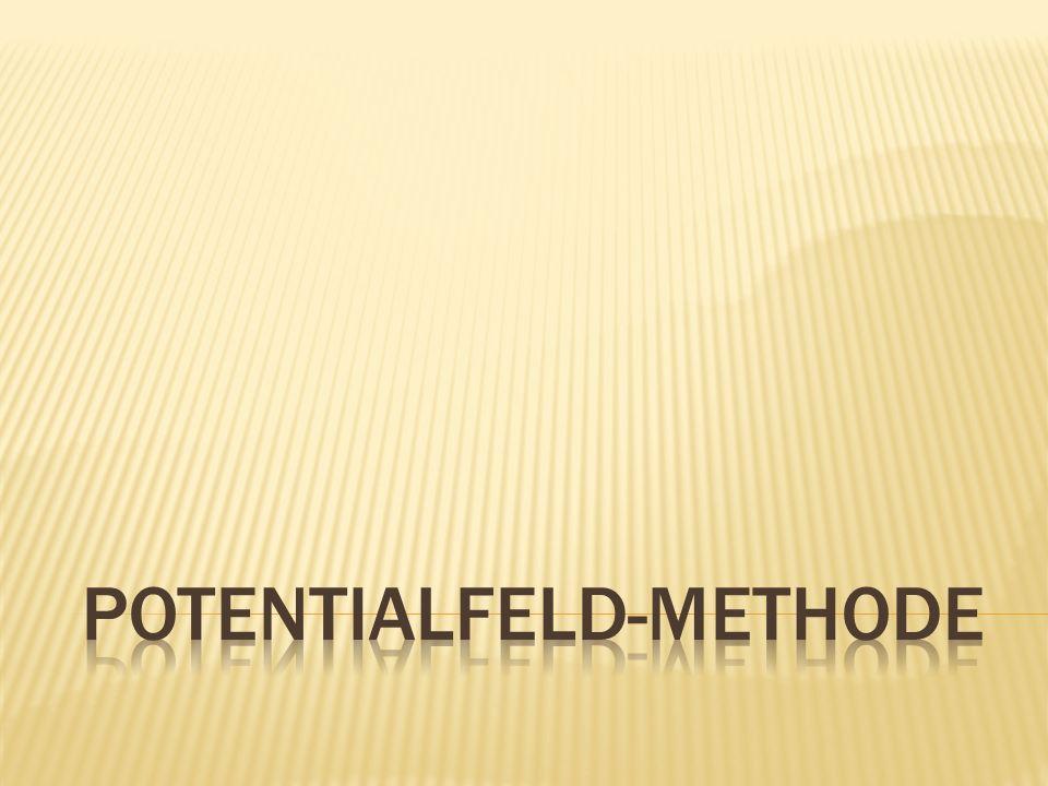 Potentialfeld-Methode