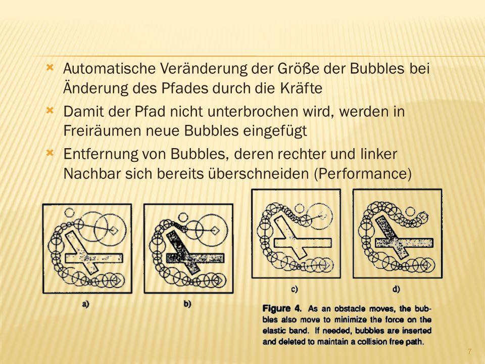 Automatische Veränderung der Größe der Bubbles bei Änderung des Pfades durch die Kräfte