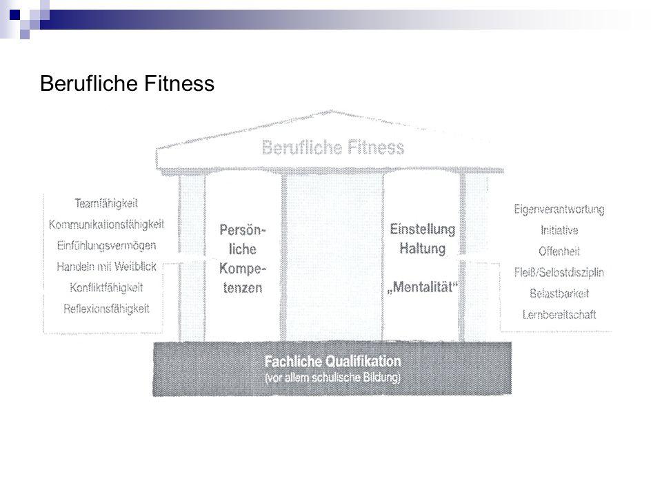 Berufliche Fitness