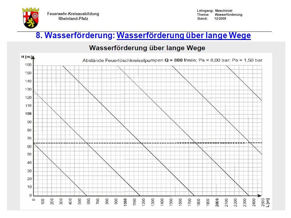 8. Wasserförderung: Wasserförderung über lange Wege