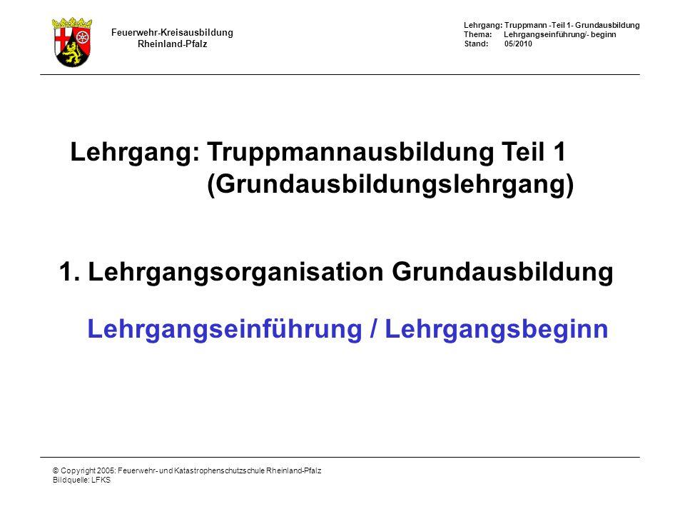 Lehrgang: Truppmannausbildung Teil 1 (Grundausbildungslehrgang)