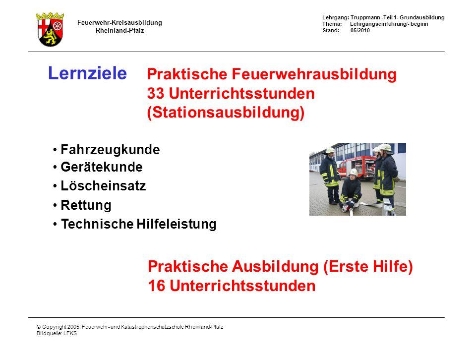 Lernziele Praktische Feuerwehrausbildung 33 Unterrichtsstunden