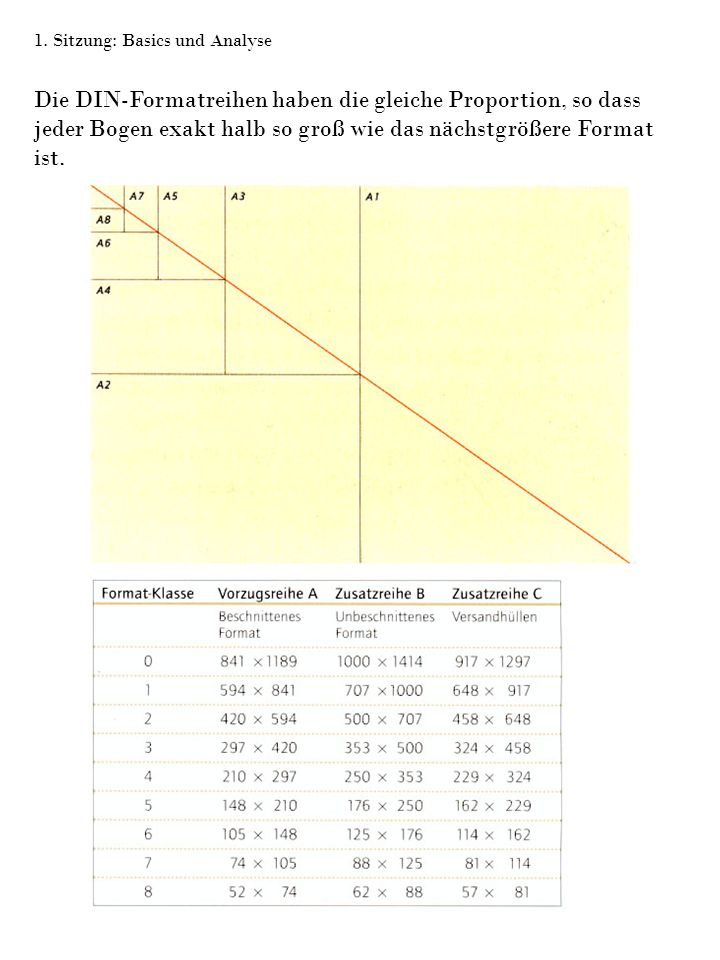 1. Sitzung: Basics und Analyse