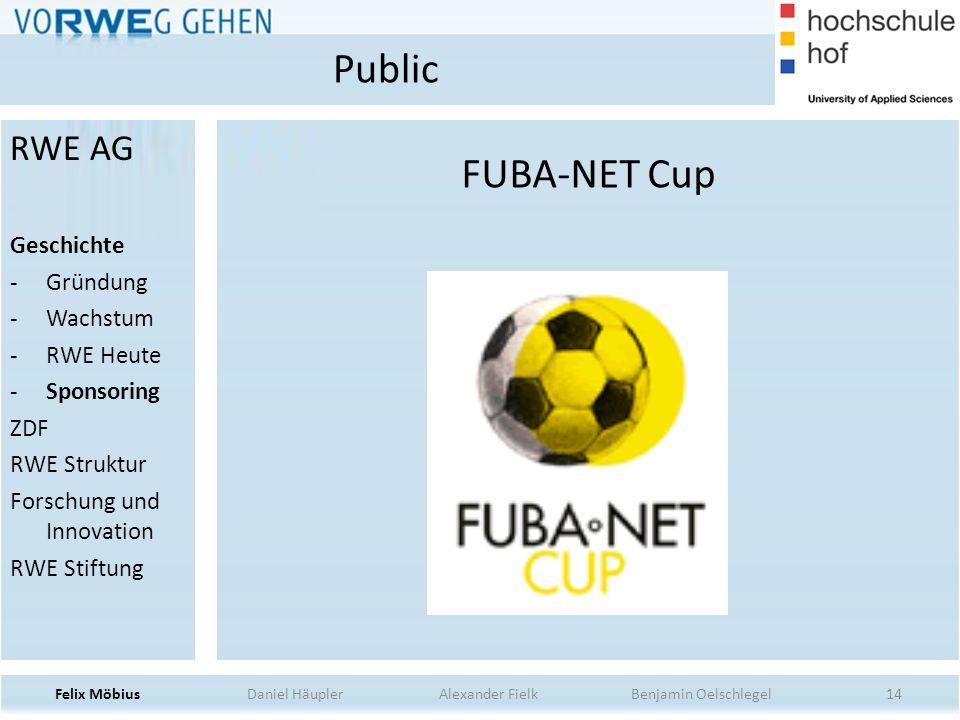 Public FUBA-NET Cup RWE AG Geschichte Gründung Wachstum RWE Heute