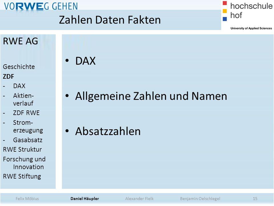 Allgemeine Zahlen und Namen Absatzzahlen