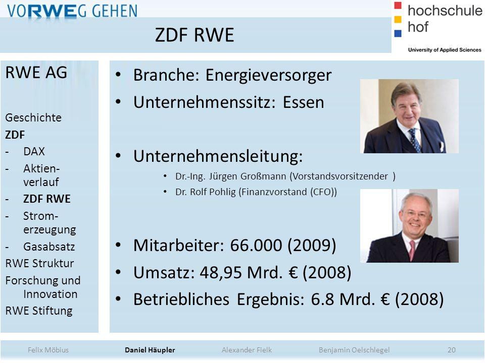 ZDF RWE RWE AG Branche: Energieversorger Unternehmenssitz: Essen