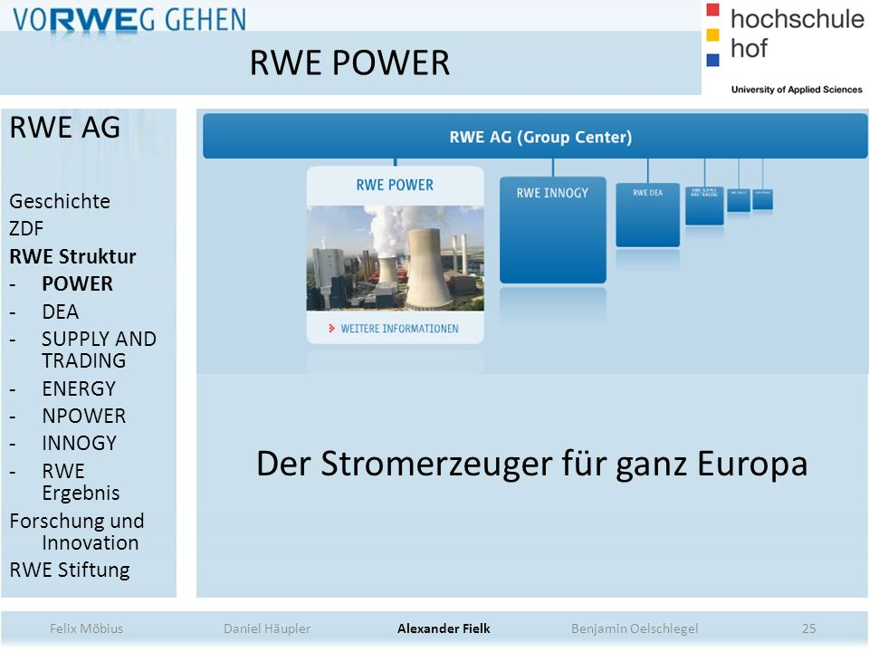 Der Stromerzeuger für ganz Europa