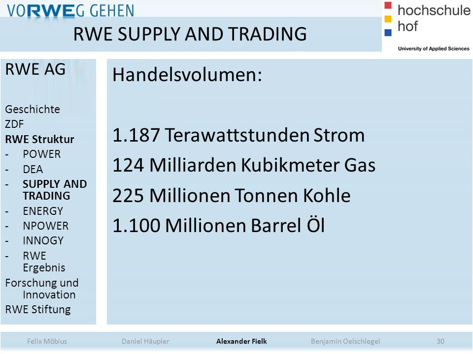 RWE SUPPLY AND TRADING RWE AG. Geschichte. ZDF. RWE Struktur. POWER. DEA. SUPPLY AND TRADING.