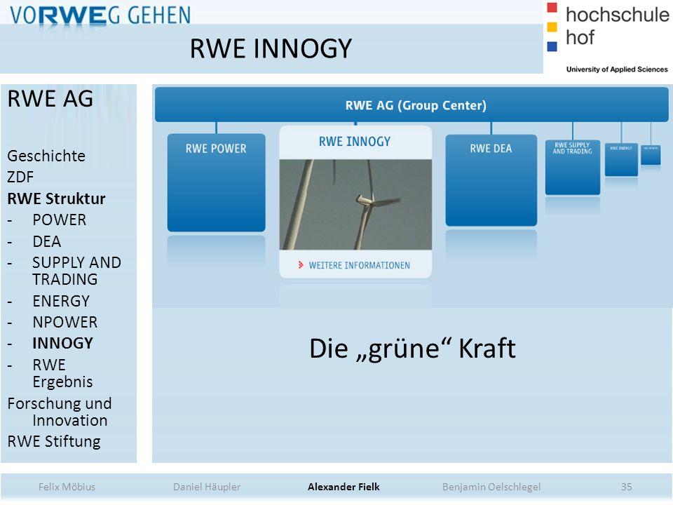 "RWE INNOGY Die ""grüne Kraft RWE AG Geschichte ZDF RWE Struktur POWER"
