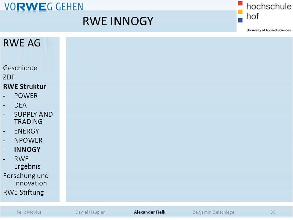 RWE INNOGY RWE AG Geschichte ZDF RWE Struktur POWER DEA