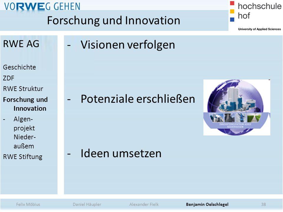 Forschung und Innovation