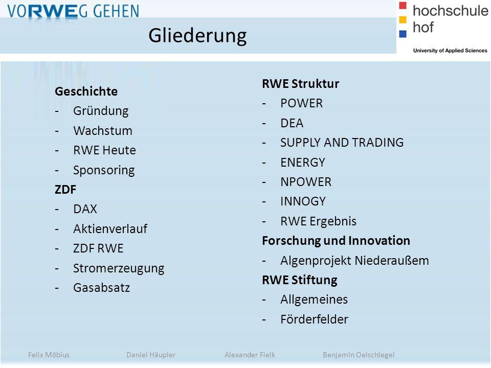 Gliederung RWE Struktur Geschichte POWER Gründung DEA Wachstum