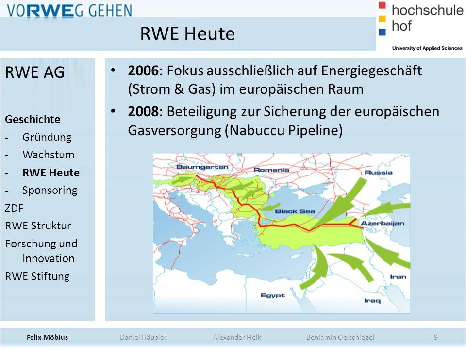 RWE Heute RWE AG. Geschichte. Gründung. Wachstum. RWE Heute. Sponsoring. ZDF. RWE Struktur. Forschung und Innovation.