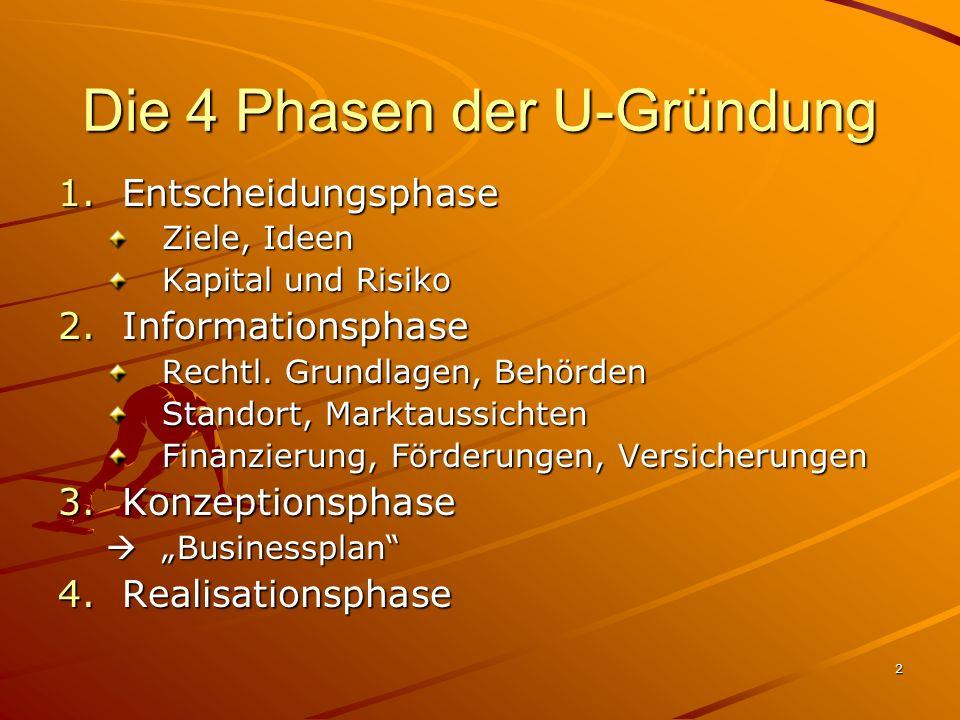 Die 4 Phasen der U-Gründung
