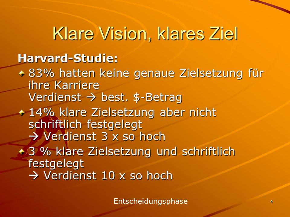 Klare Vision, klares Ziel