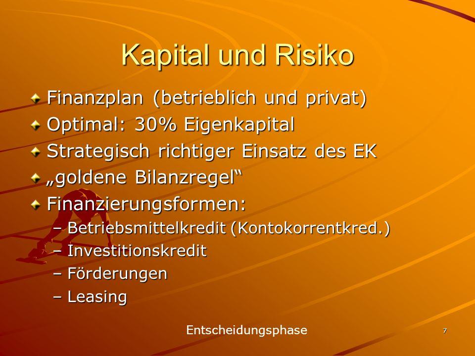 Kapital und Risiko Finanzplan (betrieblich und privat)