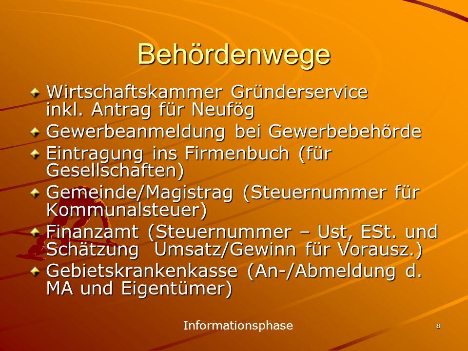 Behördenwege Wirtschaftskammer Gründerservice inkl. Antrag für Neufög
