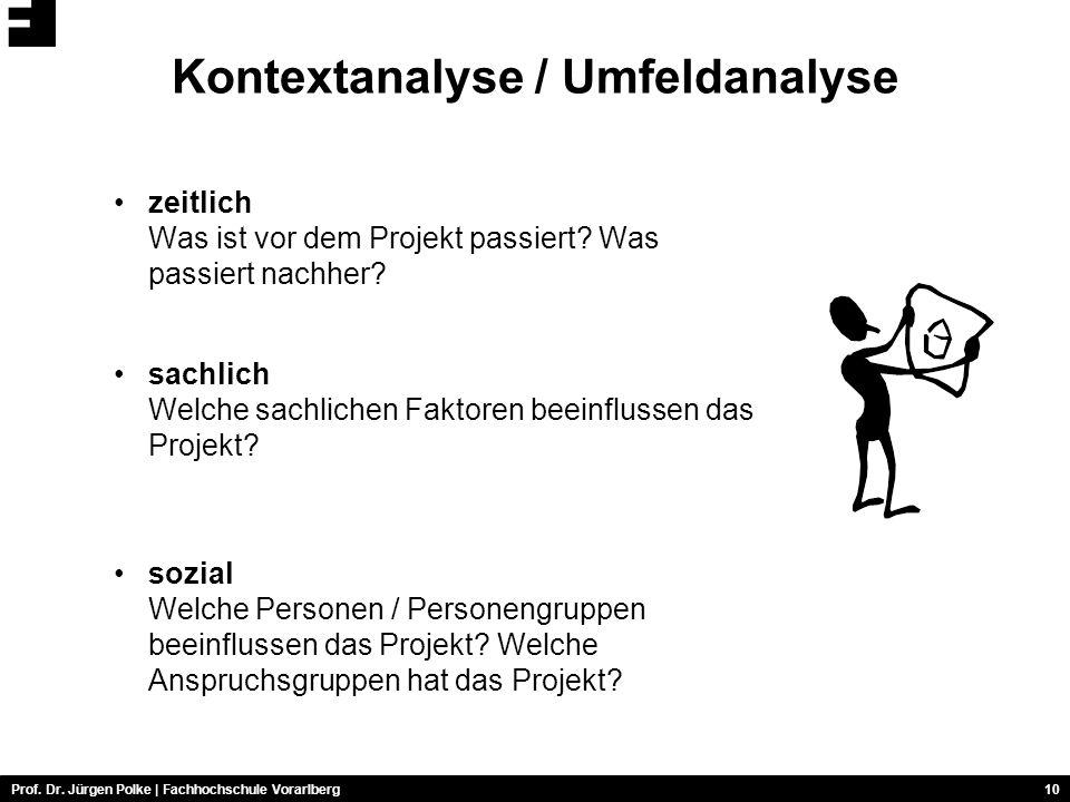 Kontextanalyse / Umfeldanalyse