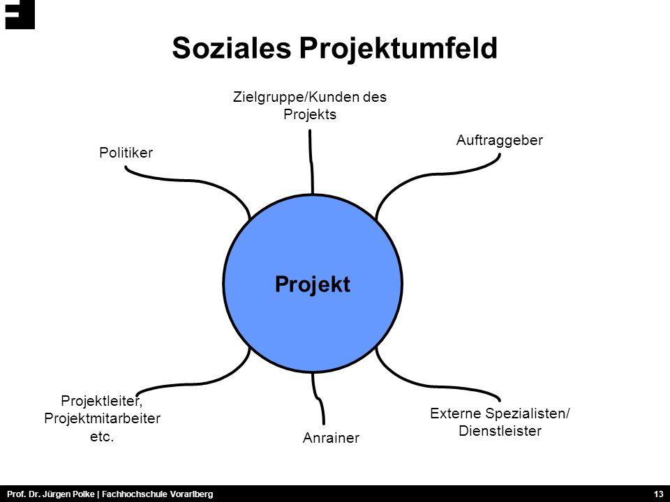 Soziales Projektumfeld