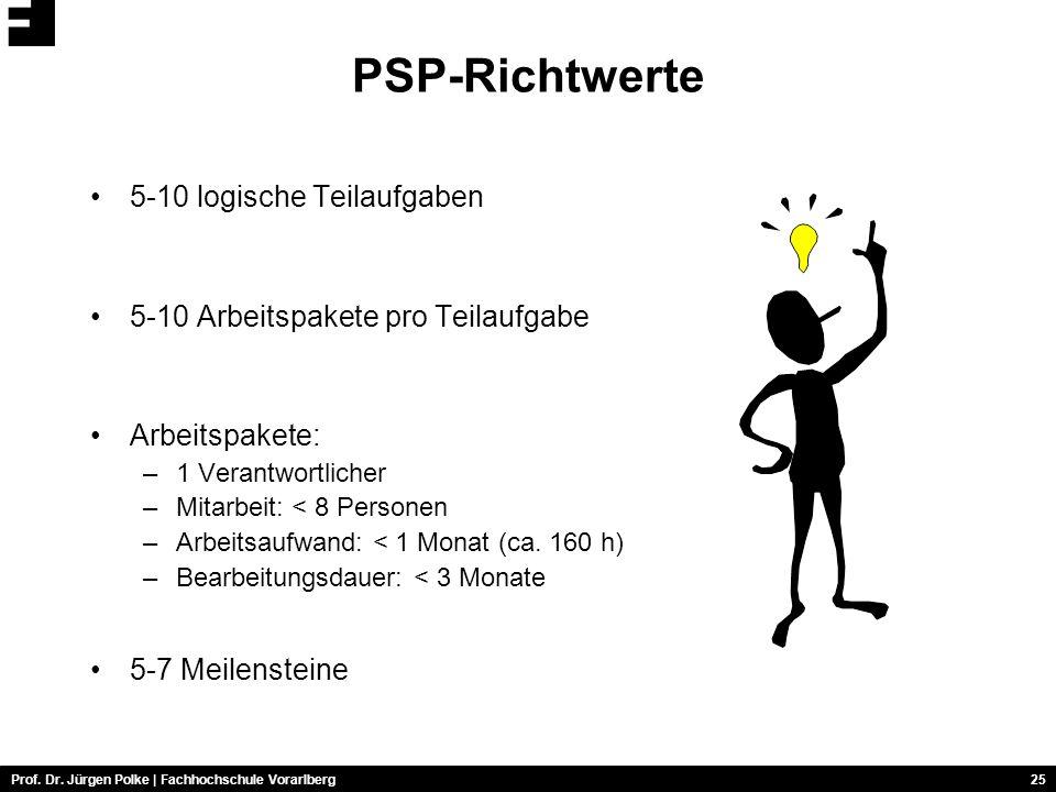 PSP-Richtwerte 5-10 logische Teilaufgaben