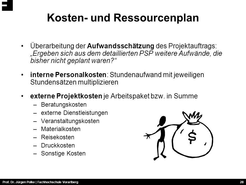 Kosten- und Ressourcenplan