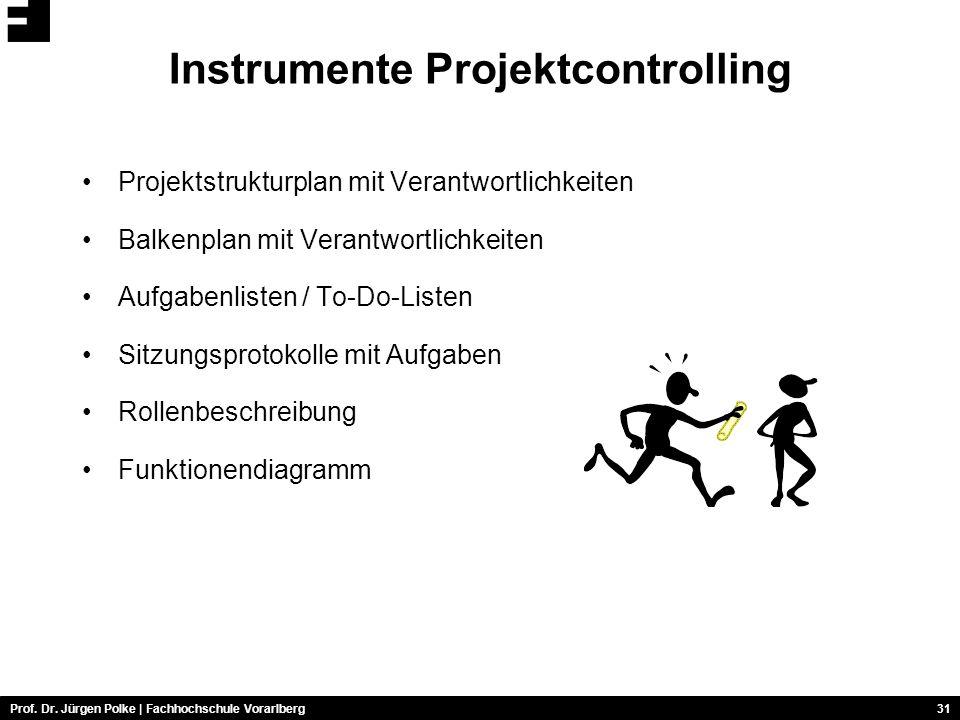 Instrumente Projektcontrolling