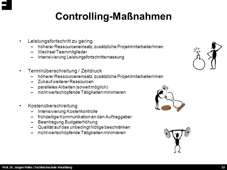 Controlling-Maßnahmen