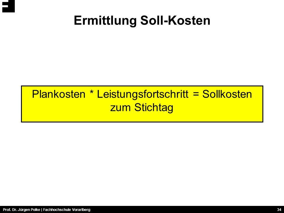 Ermittlung Soll-Kosten