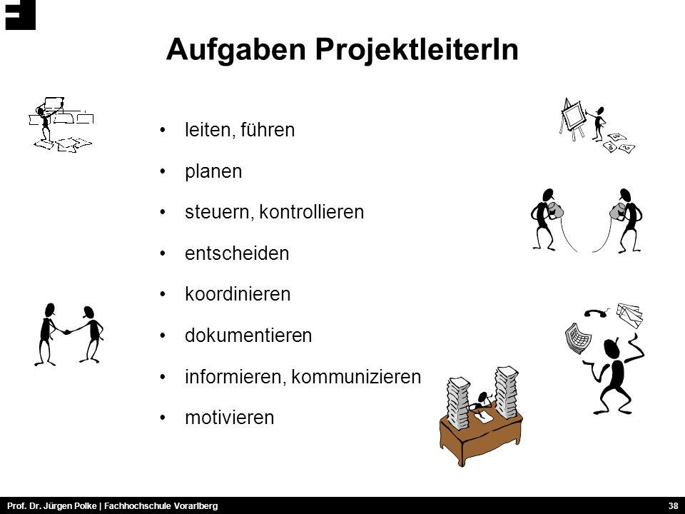 Aufgaben ProjektleiterIn