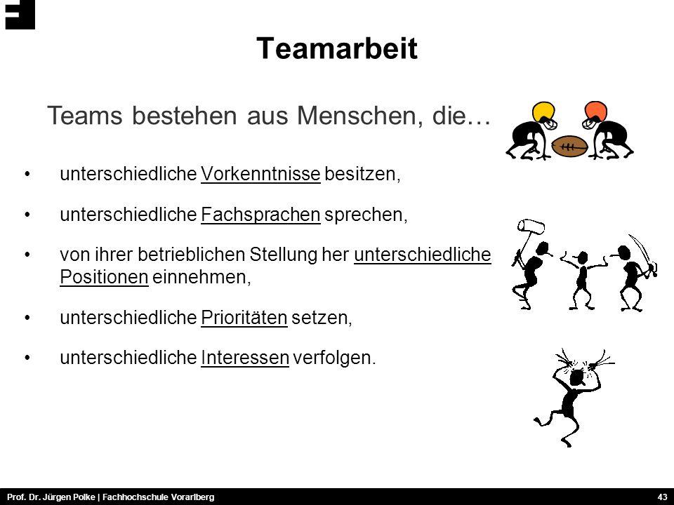 Teamarbeit Teams bestehen aus Menschen, die…