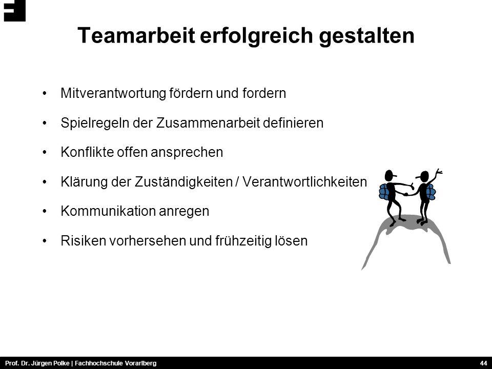 Teamarbeit erfolgreich gestalten