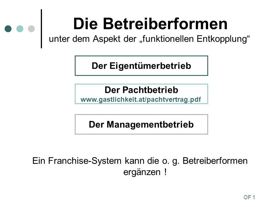 """Die Betreiberformen unter dem Aspekt der """"funktionellen Entkopplung"""