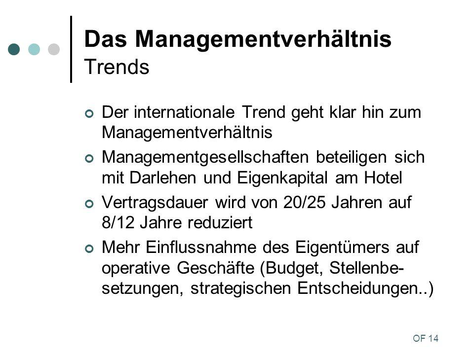Das Managementverhältnis Trends
