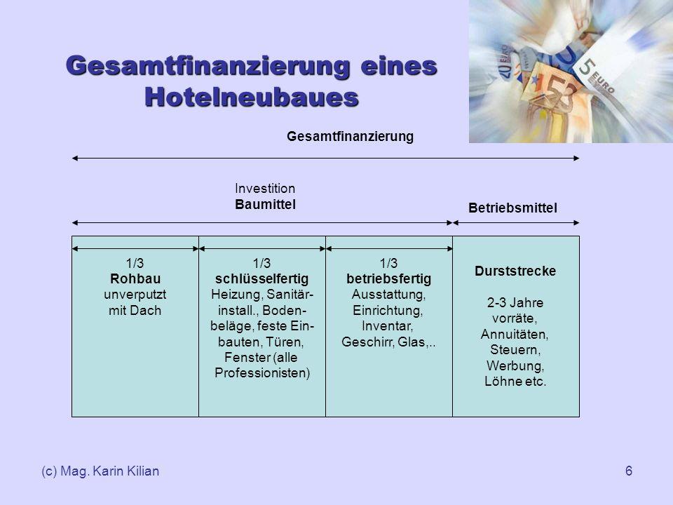 Gesamtfinanzierung eines Hotelneubaues