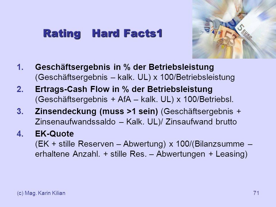 Rating Hard Facts1 Geschäftsergebnis in % der Betriebsleistung (Geschäftsergebnis – kalk. UL) x 100/Betriebsleistung.