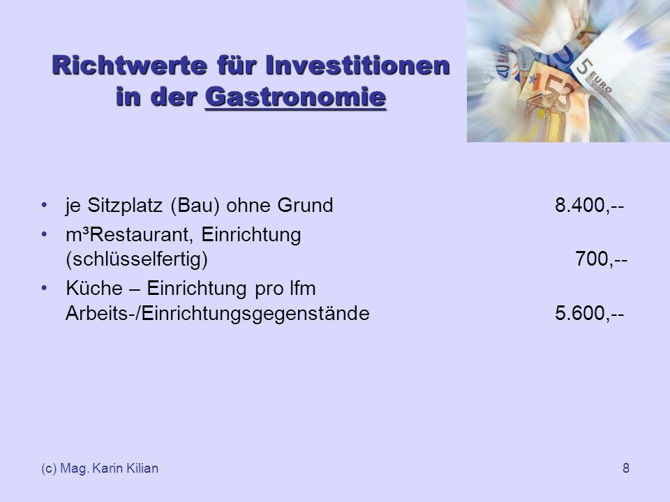 Richtwerte für Investitionen in der Gastronomie