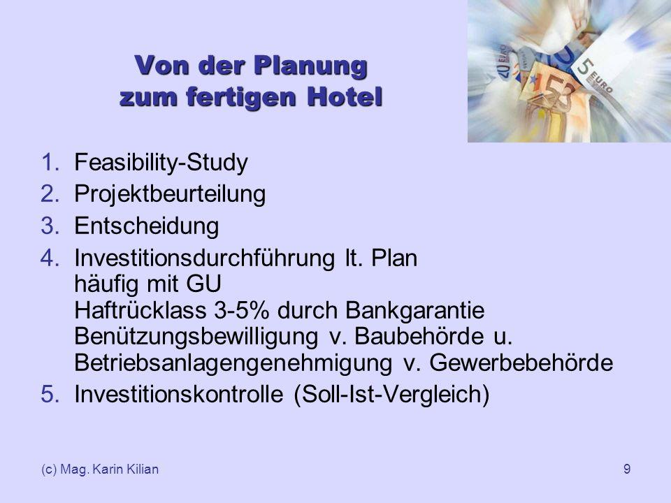 Von der Planung zum fertigen Hotel