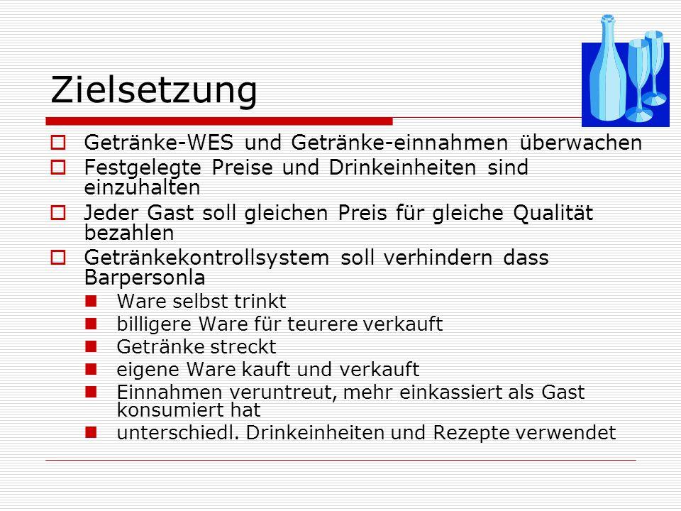 Zielsetzung Getränke-WES und Getränke-einnahmen überwachen