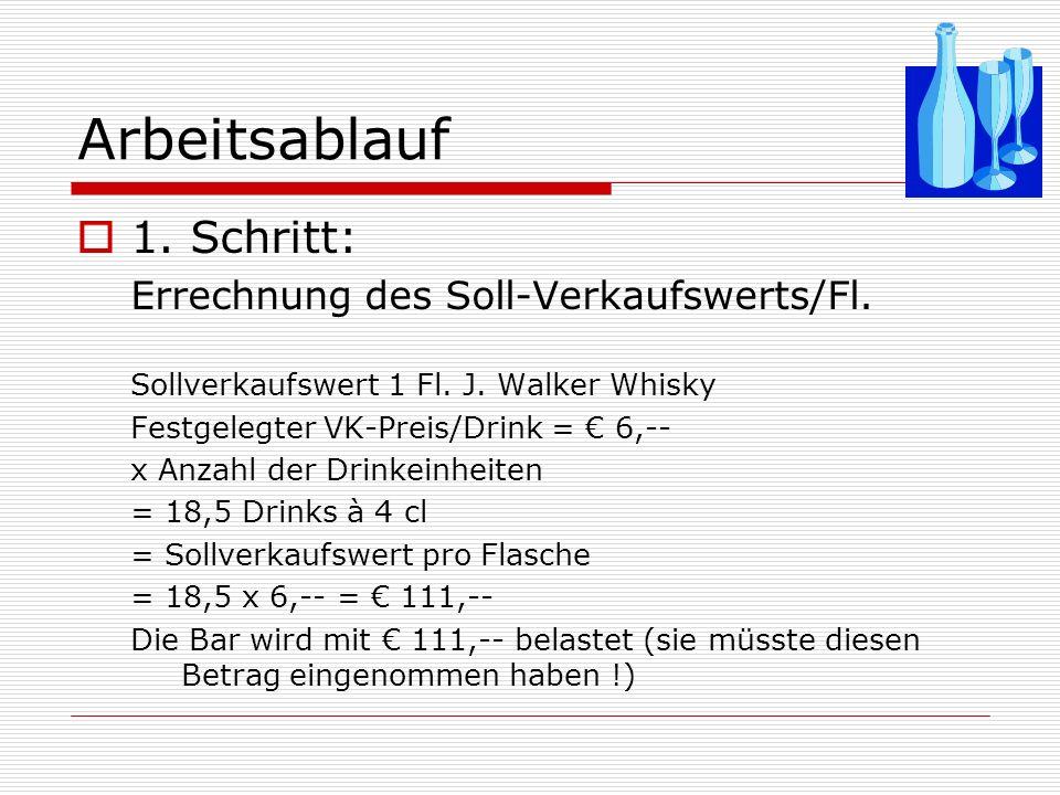 Arbeitsablauf 1. Schritt: Errechnung des Soll-Verkaufswerts/Fl.
