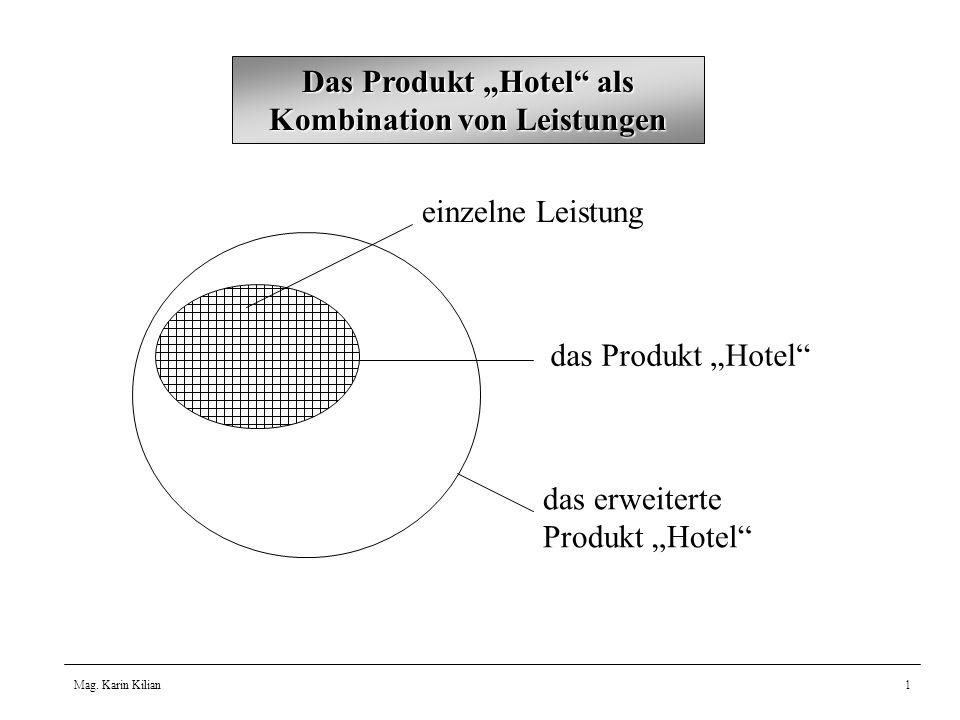 """Das Produkt """"Hotel als Kombination von Leistungen"""