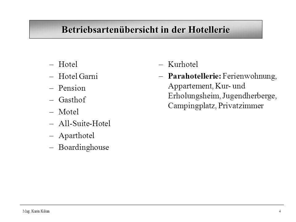 Betriebsartenübersicht in der Hotellerie